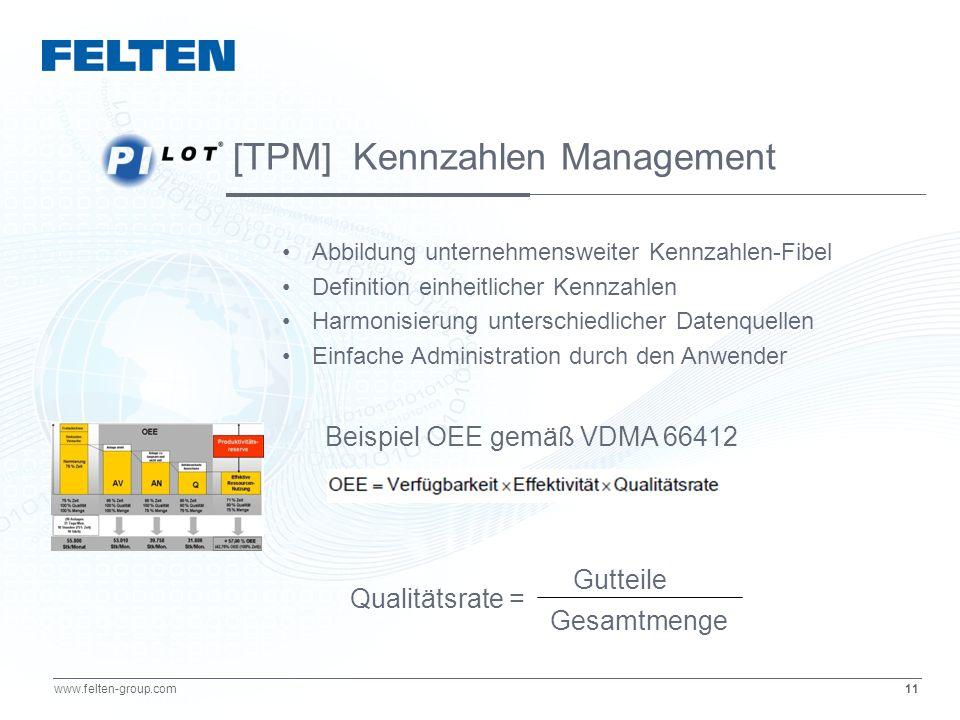 [TPM] Kennzahlen Management
